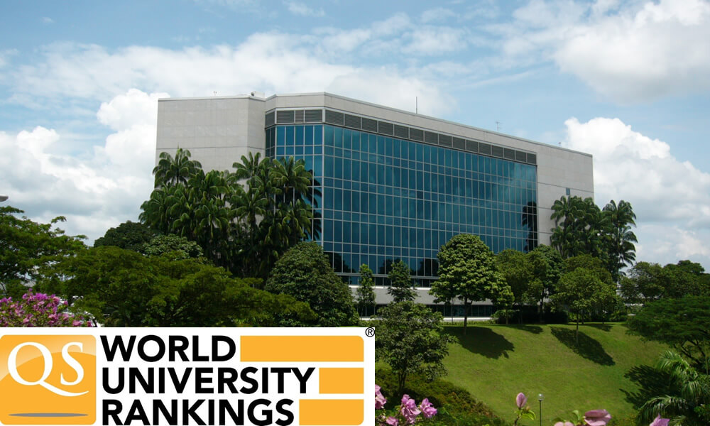 Universitäten Ranking Weltweit